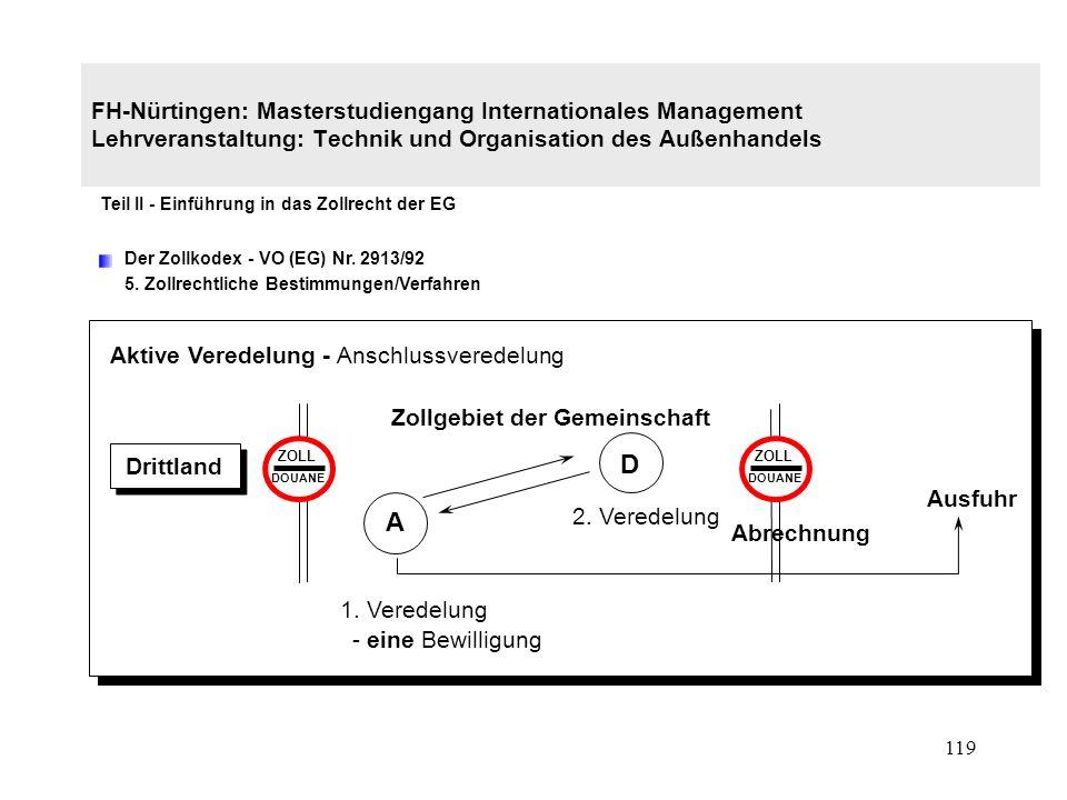 118 FH-Nürtingen: Masterstudiengang Internationales Management Lehrveranstaltung: Technik und Organisation des Außenhandels Teil II - Einführung in da