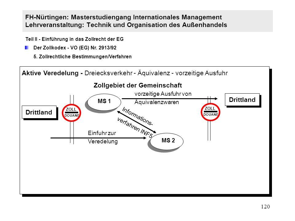 119 FH-Nürtingen: Masterstudiengang Internationales Management Lehrveranstaltung: Technik und Organisation des Außenhandels Teil II - Einführung in das Zollrecht der EG Der Zollkodex - VO (EG) Nr.