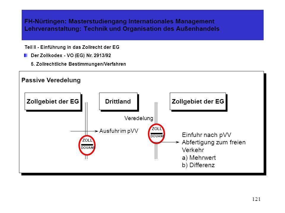 120 FH-Nürtingen: Masterstudiengang Internationales Management Lehrveranstaltung: Technik und Organisation des Außenhandels Teil II - Einführung in das Zollrecht der EG Der Zollkodex - VO (EG) Nr.