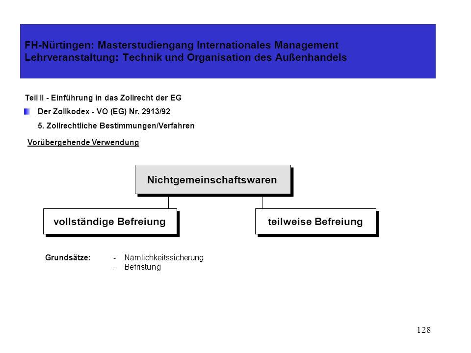 127 FH-Nürtingen: Masterstudiengang Internationales Management Lehrveranstaltung: Technik und Organisation des Außenhandels Teil II - Einführung in das Zollrecht der EG Der Zollkodex - VO (EG) Nr.