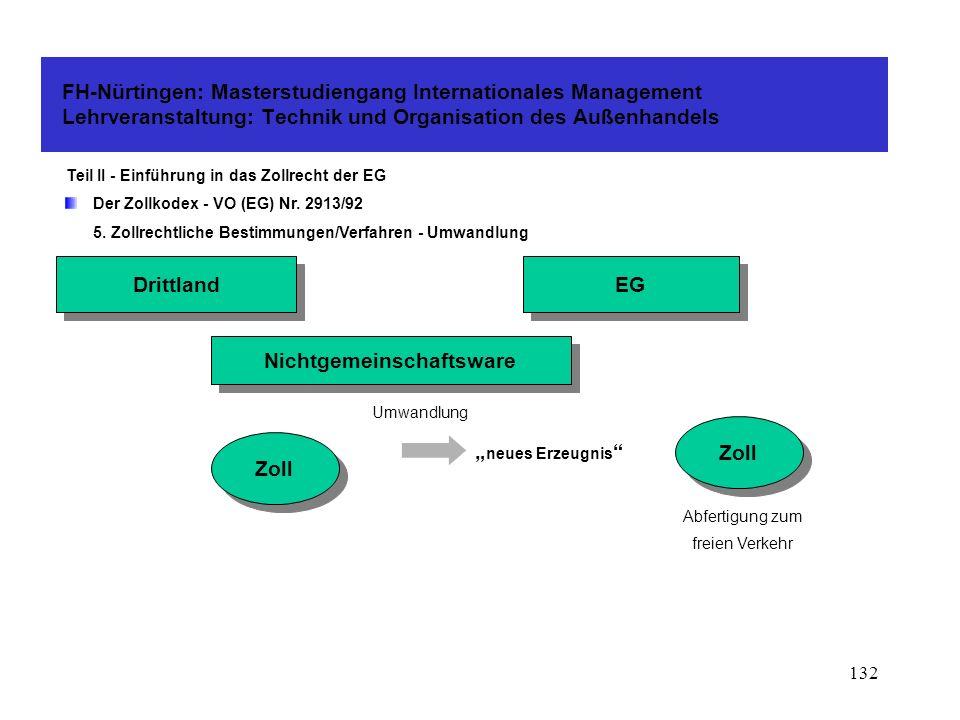 131 FH-Nürtingen: Masterstudiengang Internationales Management Lehrveranstaltung: Technik und Organisation des Außenhandels Teil II - Einführung in das Zollrecht der EG Der Zollkodex - VO (EG) Nr.