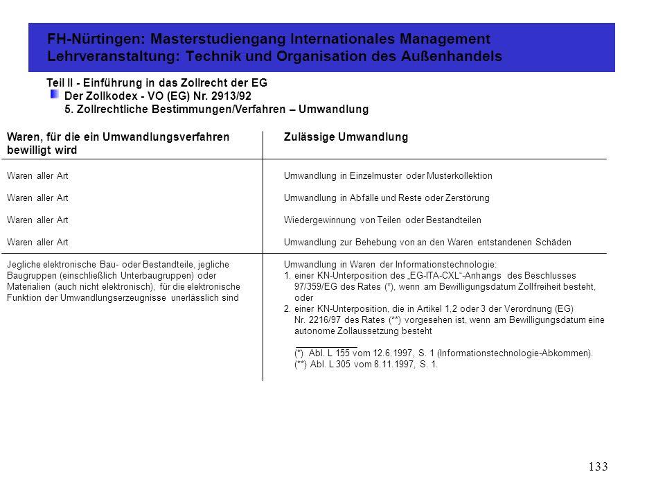 132 FH-Nürtingen: Masterstudiengang Internationales Management Lehrveranstaltung: Technik und Organisation des Außenhandels Teil II - Einführung in da