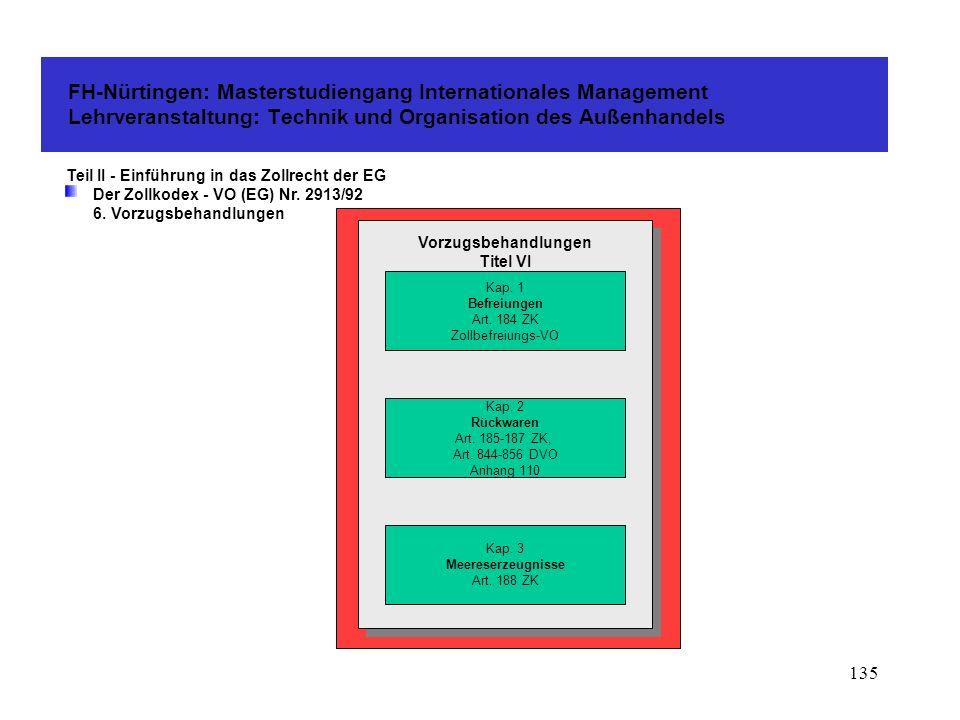 134 FH-Nürtingen: Masterstudiengang Internationales Management Lehrveranstaltung: Technik und Organisation des Außenhandels Teil II - Einführung in das Zollrecht der EG Der Zollkodex - VO (EG) Nr.