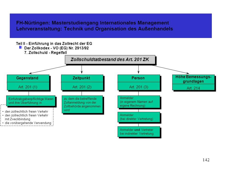 141 FH-Nürtingen: Masterstudiengang Internationales Management Lehrveranstaltung: Technik und Organisation des Außenhandels Teil II - Einführung in das Zollrecht der EG Der Zollkodex - VO (EG) Nr.