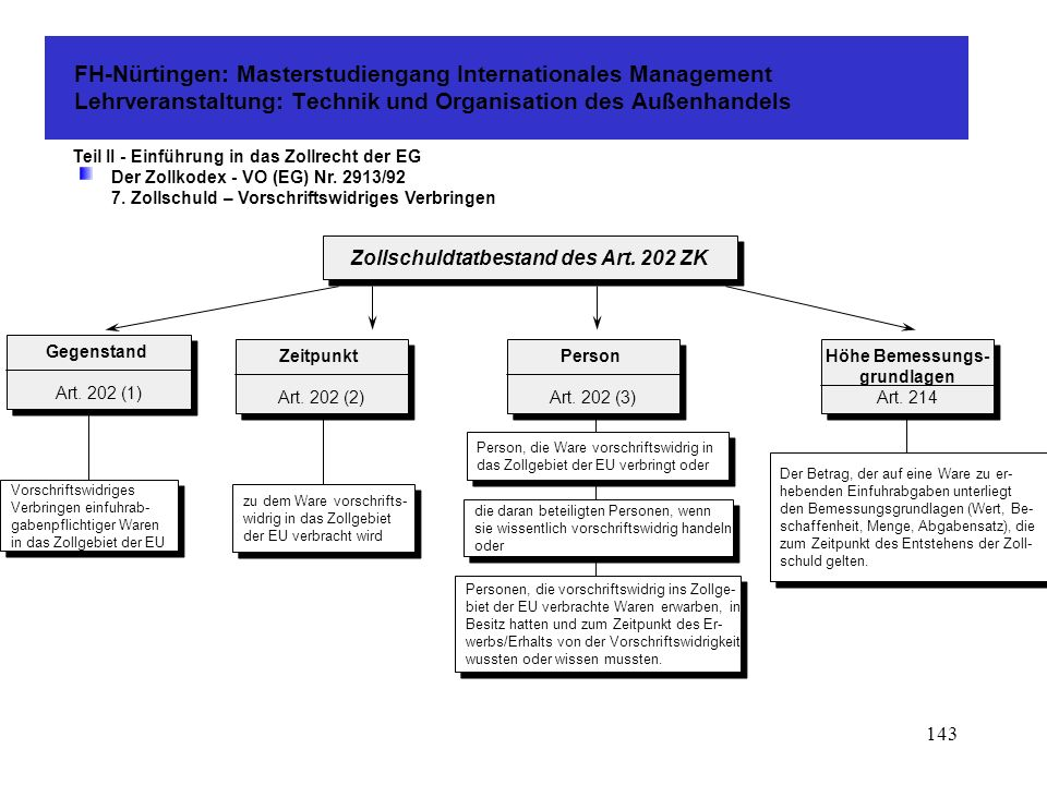 142 FH-Nürtingen: Masterstudiengang Internationales Management Lehrveranstaltung: Technik und Organisation des Außenhandels Teil II - Einführung in da
