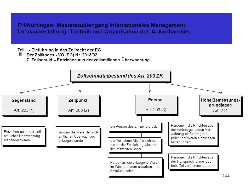 143 FH-Nürtingen: Masterstudiengang Internationales Management Lehrveranstaltung: Technik und Organisation des Außenhandels Teil II - Einführung in das Zollrecht der EG Der Zollkodex - VO (EG) Nr.