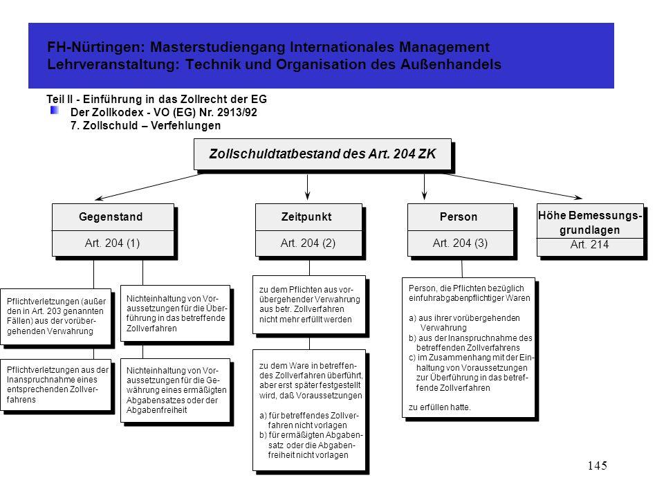 144 FH-Nürtingen: Masterstudiengang Internationales Management Lehrveranstaltung: Technik und Organisation des Außenhandels Teil II - Einführung in das Zollrecht der EG Der Zollkodex - VO (EG) Nr.