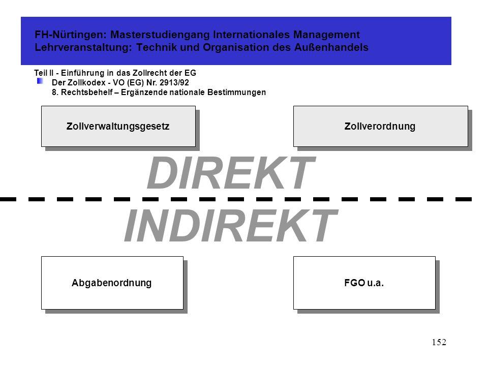 151 FH-Nürtingen: Masterstudiengang Internationales Management Lehrveranstaltung: Technik und Organisation des Außenhandels Teil II - Einführung in das Zollrecht der EG Der Zollkodex - VO (EG) Nr.