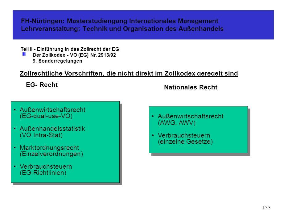 152 FH-Nürtingen: Masterstudiengang Internationales Management Lehrveranstaltung: Technik und Organisation des Außenhandels Teil II - Einführung in das Zollrecht der EG Der Zollkodex - VO (EG) Nr.