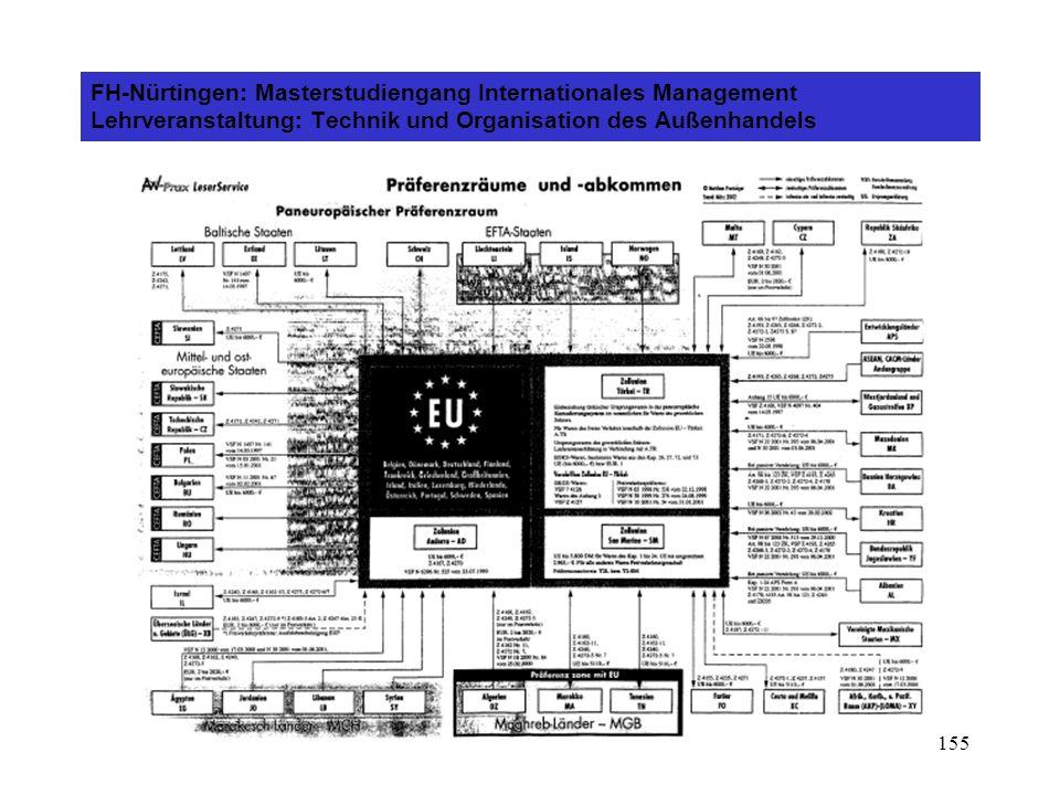 154 FH-Nürtingen: Masterstudiengang Internationales Management Lehrveranstaltung: Technik und Organisation des Außenhandels Teil III Das Warenursprungs- und Präferenzrecht