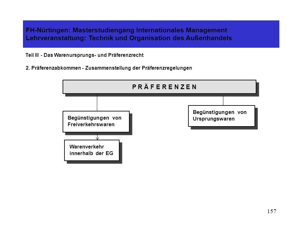 156 FH-Nürtingen: Masterstudiengang Internationales Management Lehrveranstaltung: Technik und Organisation des Außenhandels Teil III - Das Warenurspru