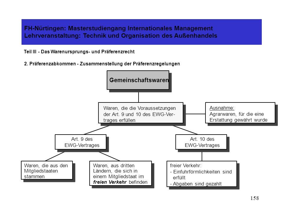157 FH-Nürtingen: Masterstudiengang Internationales Management Lehrveranstaltung: Technik und Organisation des Außenhandels Teil III - Das Warenursprungs- und Präferenzrecht 2.