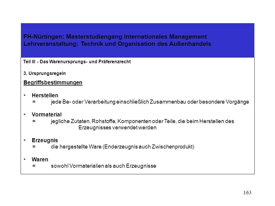 162 FH-Nürtingen: Masterstudiengang Internationales Management Lehrveranstaltung: Technik und Organisation des Außenhandels Teil III - Das Warenurspru