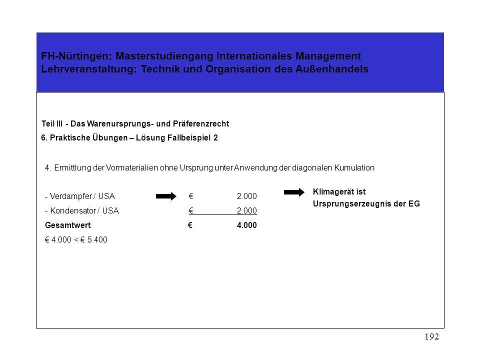 191 FH-Nürtingen: Masterstudiengang Internationales Management Lehrveranstaltung: Technik und Organisation des Außenhandels Teil III - Das Warenurspru
