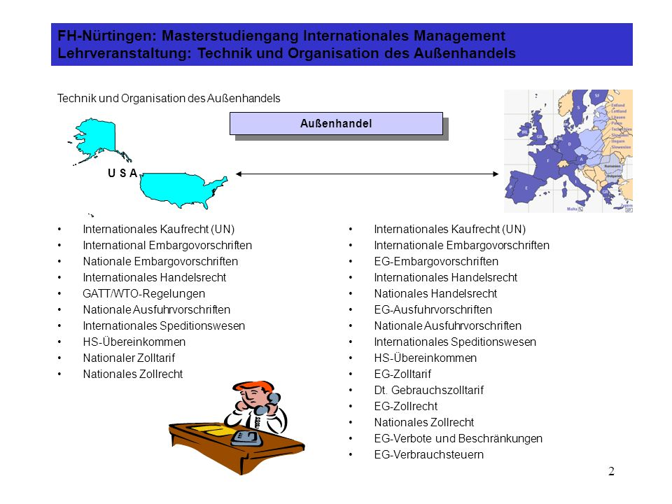 32 FH-Nürtingen: Masterstudiengang Internationales Management Lehrveranstaltung: Technik und Organisation des Außenhandels Teil II - Einführung in das Zollrecht der EG