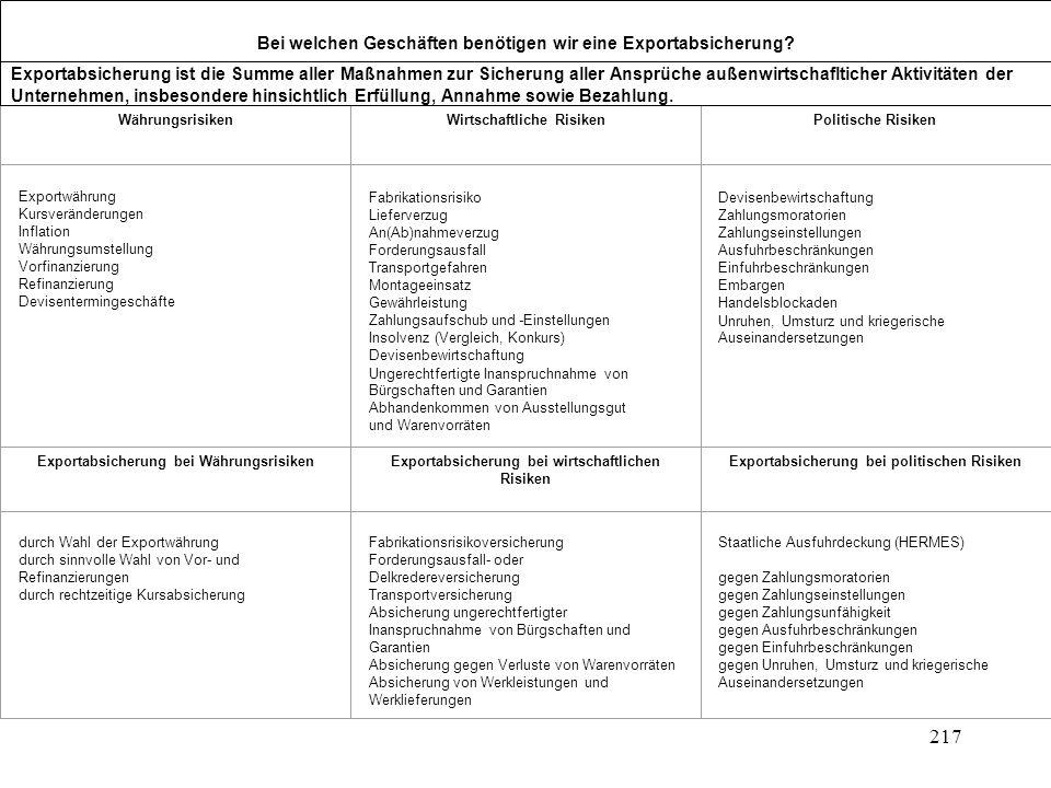 216 FH-Nürtingen: Masterstudiengang Internationales Management Lehrveranstaltung: Technik und Organisation des Außenhandels Teil IV - Die außenwirtschaftlichen Vorschriften II.