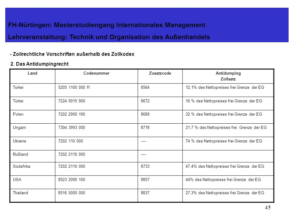 44 - Zollrechtliche Vorschriften außerhalb des Zollkodex 2. Das Antidumpingrecht FH-Nürtingen: Masterstudiengang Internationales Management Lehrverans