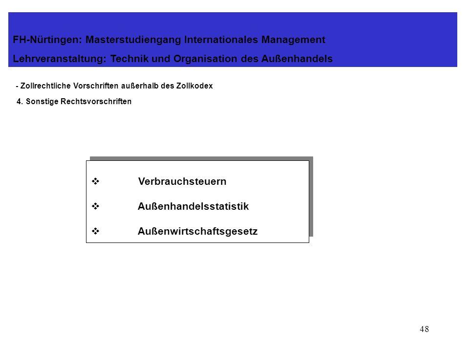 47 - Zollrechtliche Vorschriften außerhalb des Zollkodex 3. Verbote und Beschränkungen FH-Nürtingen: Masterstudiengang Internationales Management Lehr