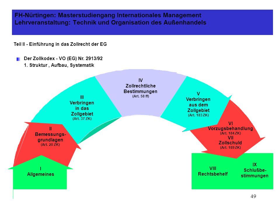 48 - Zollrechtliche Vorschriften außerhalb des Zollkodex 4. Sonstige Rechtsvorschriften FH-Nürtingen: Masterstudiengang Internationales Management Leh
