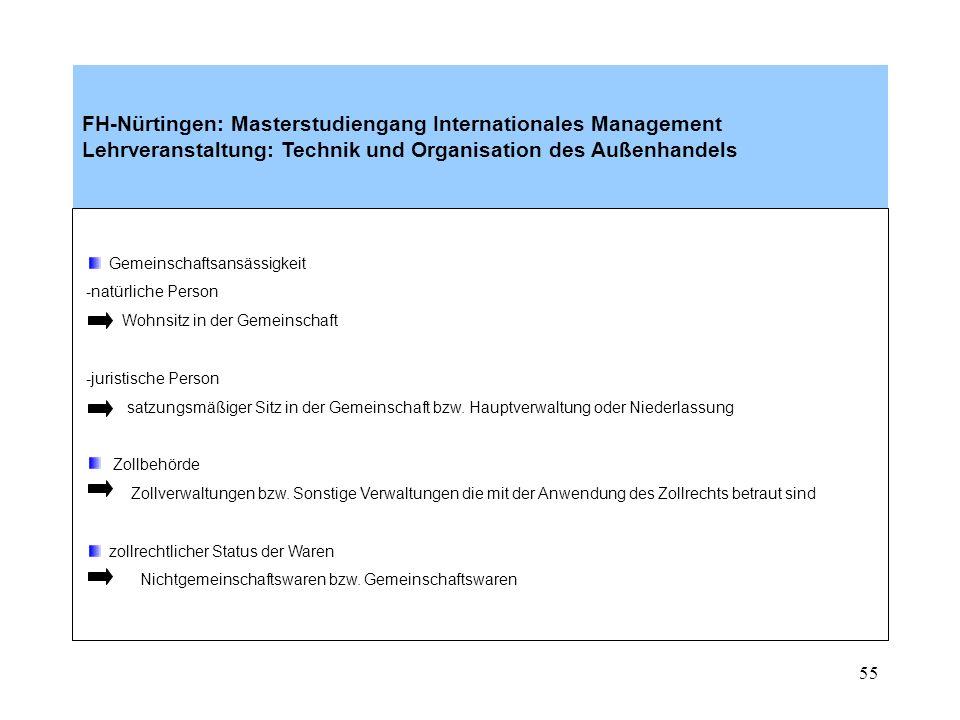 54 FH-Nürtingen: Masterstudiengang Internationales Management Lehrveranstaltung: Technik und Organisation des Außenhandels Person -alle natürlichen Pe