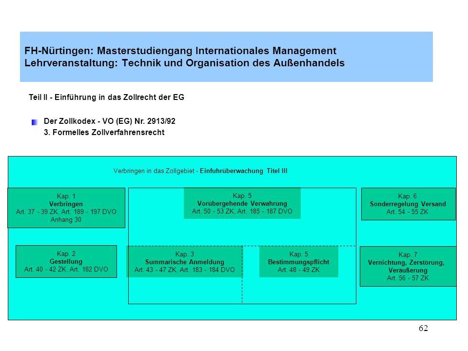 61 Teil II - Einführung in das Zollrecht der EG Der Zollkodex - VO (EG) Nr.