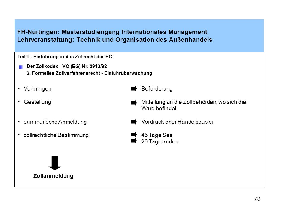 62 FH-Nürtingen: Masterstudiengang Internationales Management Lehrveranstaltung: Technik und Organisation des Außenhandels Teil II - Einführung in das