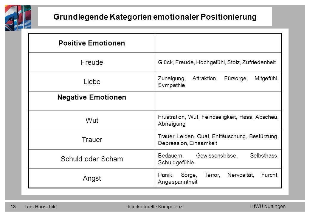 HfWU Nürtingen Lars HauschildInterkulturelle Kompetenz13 Grundlegende Kategorien emotionaler Positionierung Positive Emotionen Freude Glück, Freude, H