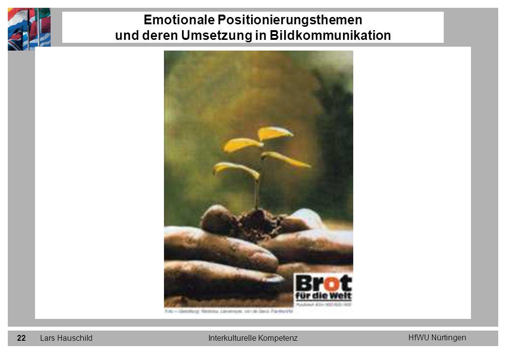 HfWU Nürtingen Lars HauschildInterkulturelle Kompetenz22 Emotionale Positionierungsthemen und deren Umsetzung in Bildkommunikation