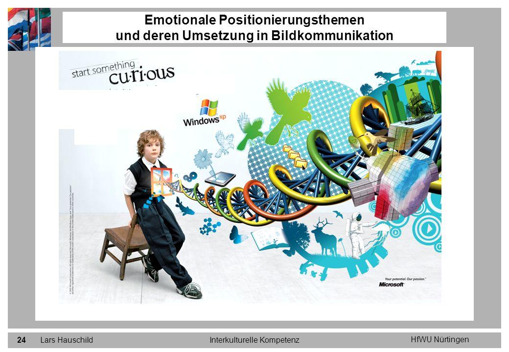 HfWU Nürtingen Lars HauschildInterkulturelle Kompetenz24 Emotionale Positionierungsthemen und deren Umsetzung in Bildkommunikation