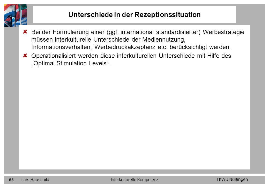 HfWU Nürtingen Lars HauschildInterkulturelle Kompetenz53 Bei der Formulierung einer (ggf. international standardisierter) Werbestrategie müssen interk