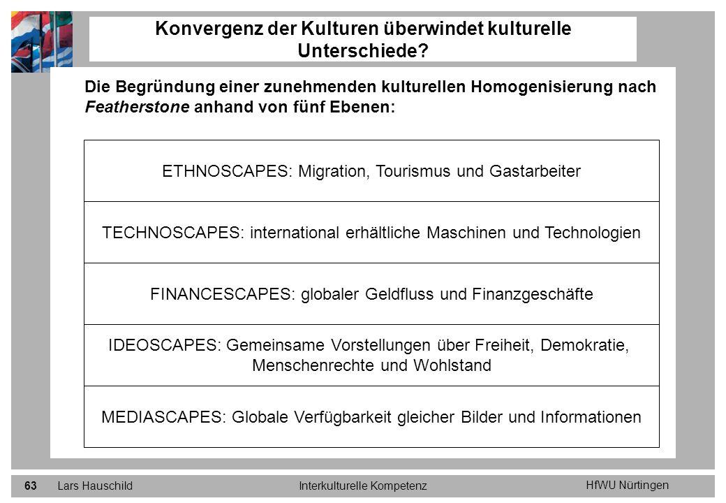 HfWU Nürtingen Lars HauschildInterkulturelle Kompetenz63 Die Begründung einer zunehmenden kulturellen Homogenisierung nach Featherstone anhand von fün