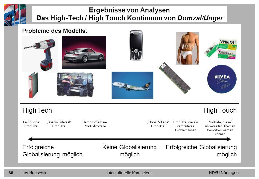 HfWU Nürtingen Lars HauschildInterkulturelle Kompetenz68 Probleme des Modells: Ergebnisse von Analysen Das High-Tech / High Touch Kontinuum von Domzal
