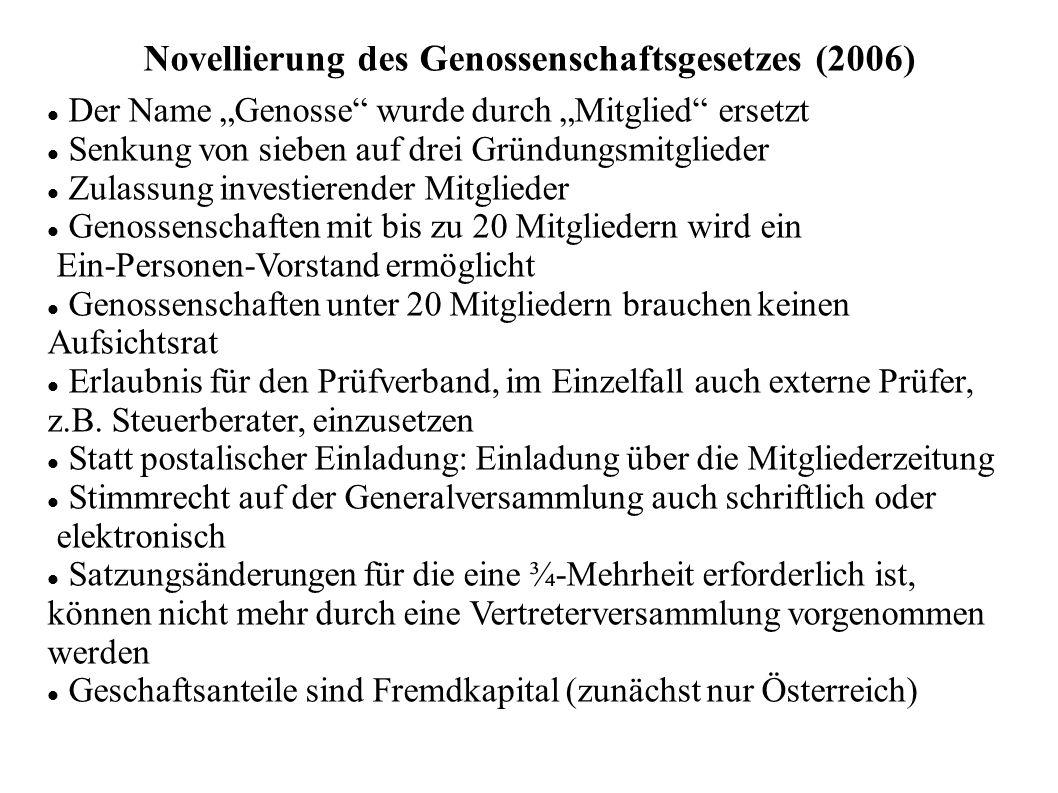 Novellierung des Genossenschaftsgesetzes (2006) Der Name Genosse wurde durch Mitglied ersetzt Senkung von sieben auf drei Gründungsmitglieder Zulassun