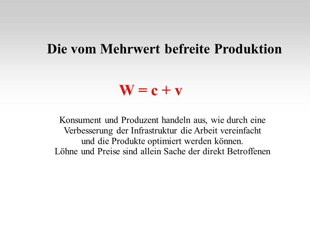 W = c + v Konsument und Produzent handeln aus, wie durch eine Verbesserung der Infrastruktur die Arbeit vereinfacht und die Produkte optimiert werden