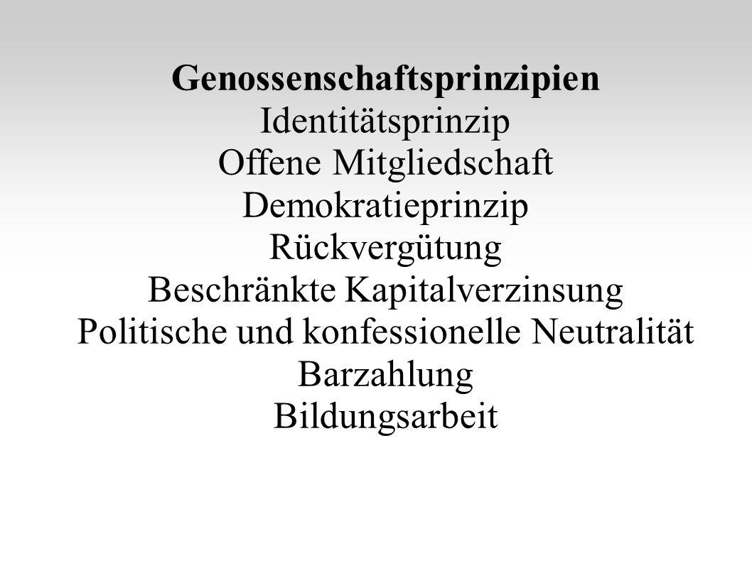 Genossenschaftsprinzipien Identitätsprinzip Offene Mitgliedschaft Demokratieprinzip Rückvergütung Beschränkte Kapitalverzinsung Politische und konfess