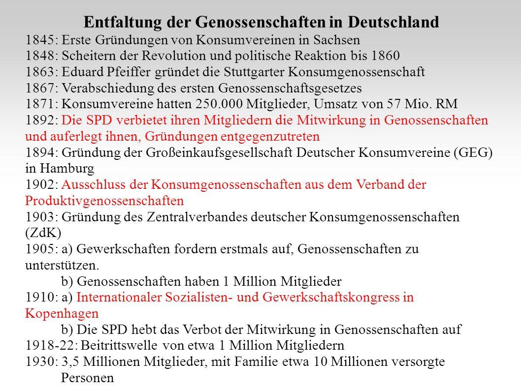 Entfaltung der Genossenschaften in Deutschland 1845: Erste Gründungen von Konsumvereinen in Sachsen 1848: Scheitern der Revolution und politische Reak