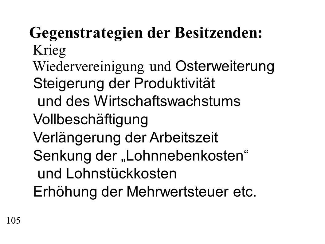 Gegenstrategien der Besitzenden: Krieg Wiedervereinigung und Osterweiterung Steigerung der Produktivität und des Wirtschaftswachstums Vollbeschäftigun