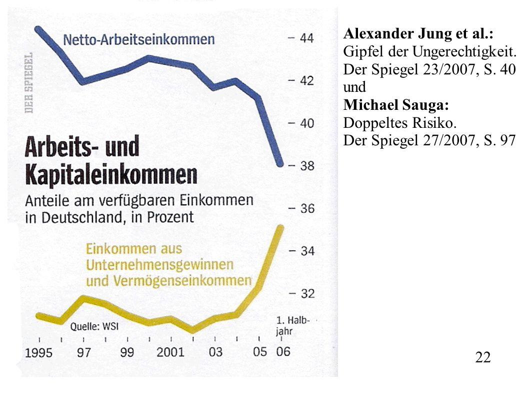 Alexander Jung et al.: Gipfel der Ungerechtigkeit. Der Spiegel 23/2007, S. 40 und Michael Sauga: Doppeltes Risiko. Der Spiegel 27/2007, S. 97 22