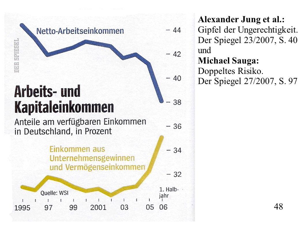 Alexander Jung et al.: Gipfel der Ungerechtigkeit. Der Spiegel 23/2007, S. 40 und Michael Sauga: Doppeltes Risiko. Der Spiegel 27/2007, S. 97 48