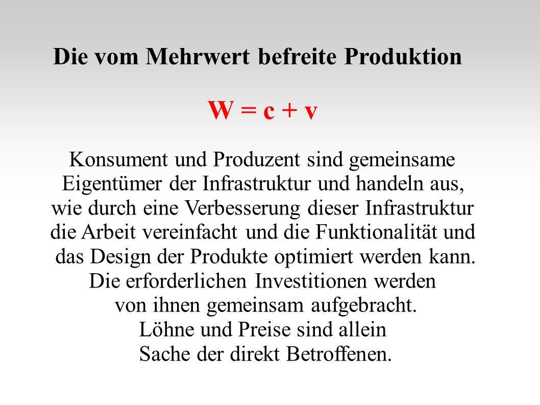 W = c + v Konsument und Produzent sind gemeinsame Eigentümer der Infrastruktur und handeln aus, wie durch eine Verbesserung dieser Infrastruktur die Arbeit vereinfacht und die Funktionalität und das Design der Produkte optimiert werden kann.