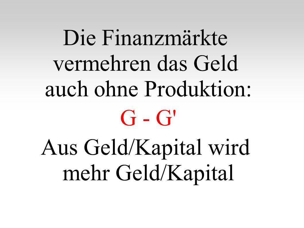 Die Finanzmärkte vermehren das Geld auch ohne Produktion: G - G Aus Geld/Kapital wird mehr Geld/Kapital