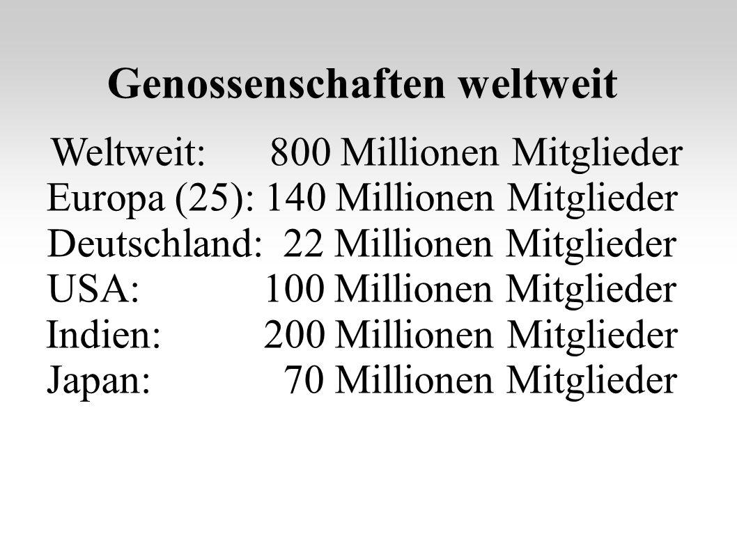 Genossenschaften weltweit Weltweit: 800 Millionen Mitglieder Europa (25): 140 Millionen Mitglieder Deutschland: 22 Millionen Mitglieder USA: 100 Millionen Mitglieder Indien: 200 Millionen Mitglieder Japan: 70 Millionen Mitglieder