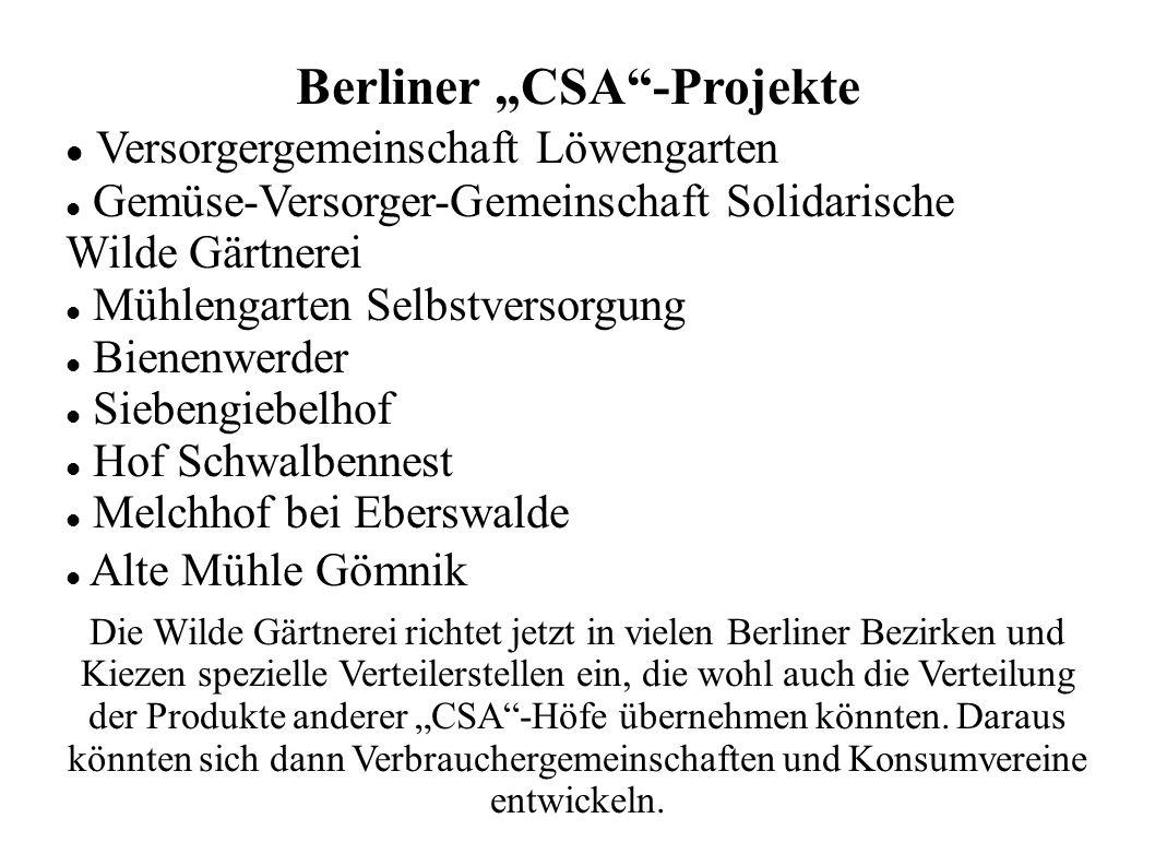 Berliner CSA-Projekte Versorgergemeinschaft Löwengarten Gemüse-Versorger-Gemeinschaft Solidarische Wilde Gärtnerei Mühlengarten Selbstversorgung Biene