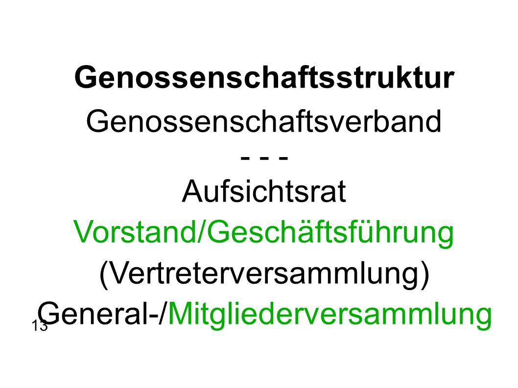 Genossenschaftsstruktur Genossenschaftsverband - - - Aufsichtsrat Vorstand/Geschäftsführung (Vertreterversammlung) General-/Mitgliederversammlung 13