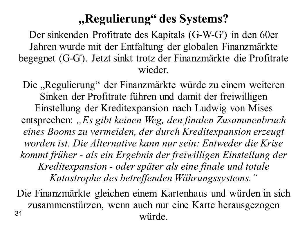 Regulierung des Systems? Der sinkenden Profitrate des Kapitals (G-W-G') in den 60er Jahren wurde mit der Entfaltung der globalen Finanzmärkte begegnet