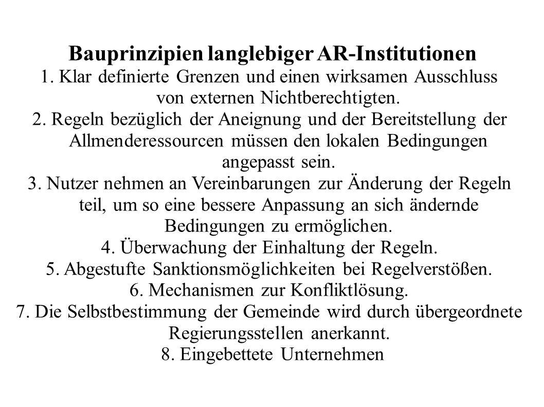 Bauprinzipien langlebiger AR-Institutionen 1. Klar definierte Grenzen und einen wirksamen Ausschluss von externen Nichtberechtigten. 2. Regeln bezügli