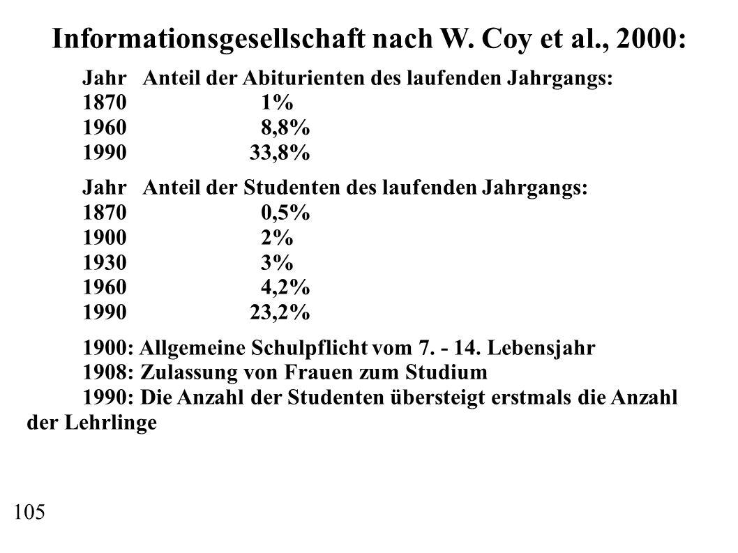 Informationsgesellschaft nach W. Coy et al., 2000: Jahr Anteil der Abiturienten des laufenden Jahrgangs: 1870 1% 1960 8,8% 1990 33,8% Jahr Anteil der