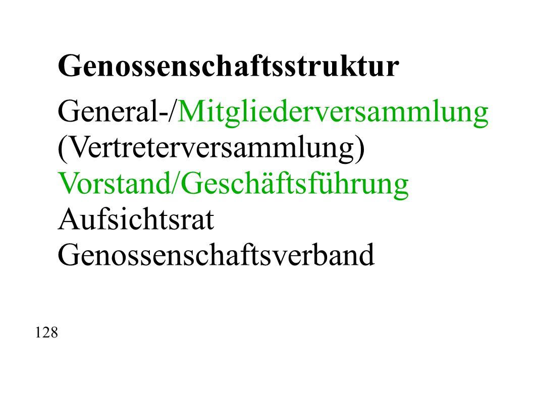 Genossenschaftsstruktur General-/Mitgliederversammlung (Vertreterversammlung) Vorstand/Geschäftsführung Aufsichtsrat Genossenschaftsverband 128