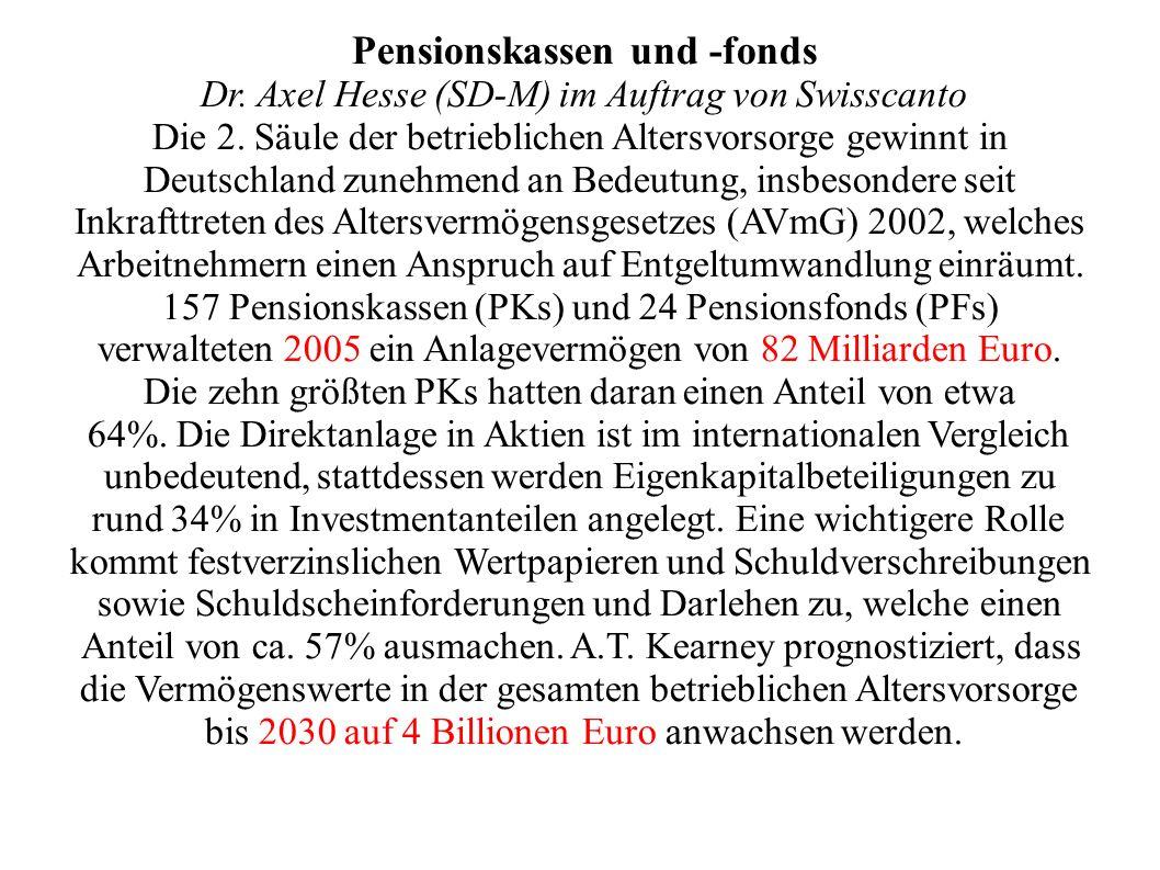 Pensionskassen und -fonds Dr. Axel Hesse (SD-M) im Auftrag von Swisscanto Die 2. Säule der betrieblichen Altersvorsorge gewinnt in Deutschland zunehme