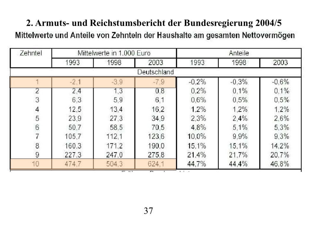 37 2. Armuts- und Reichstumsbericht der Bundesregierung 2004/5